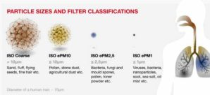 Introduction to the new ISO 16890 filtration standards